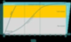 Tech_Grafik_EN.png