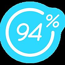 94-pour-cent.png