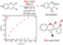 ACS Catalysis TOC capture.PNG