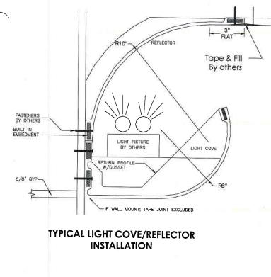 Light Cove Installation