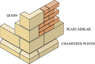 Quoins Design