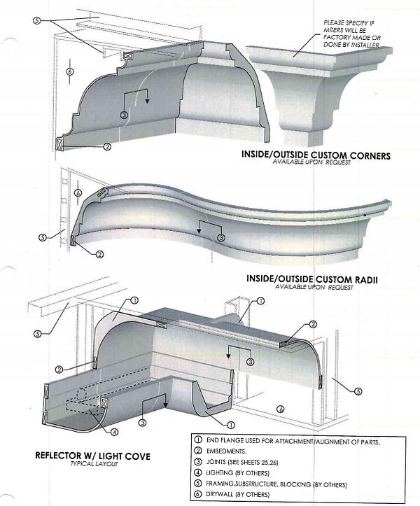 Light Cove Design