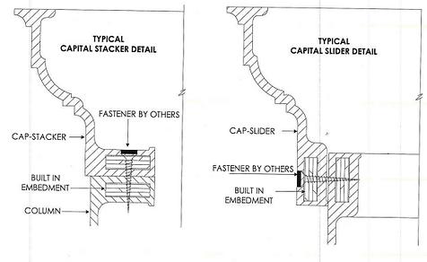 Column Capital Form