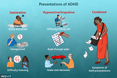 ADHD Fig 2 [6].png