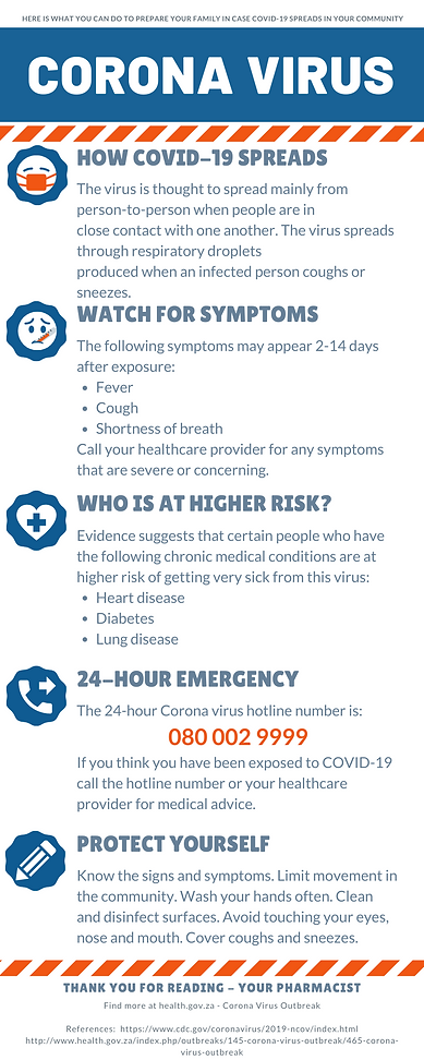 Corona Virus Final Infographic.png