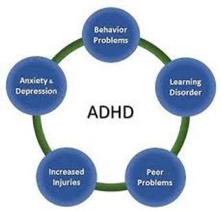 ADHD Fig 1 [1].jpg
