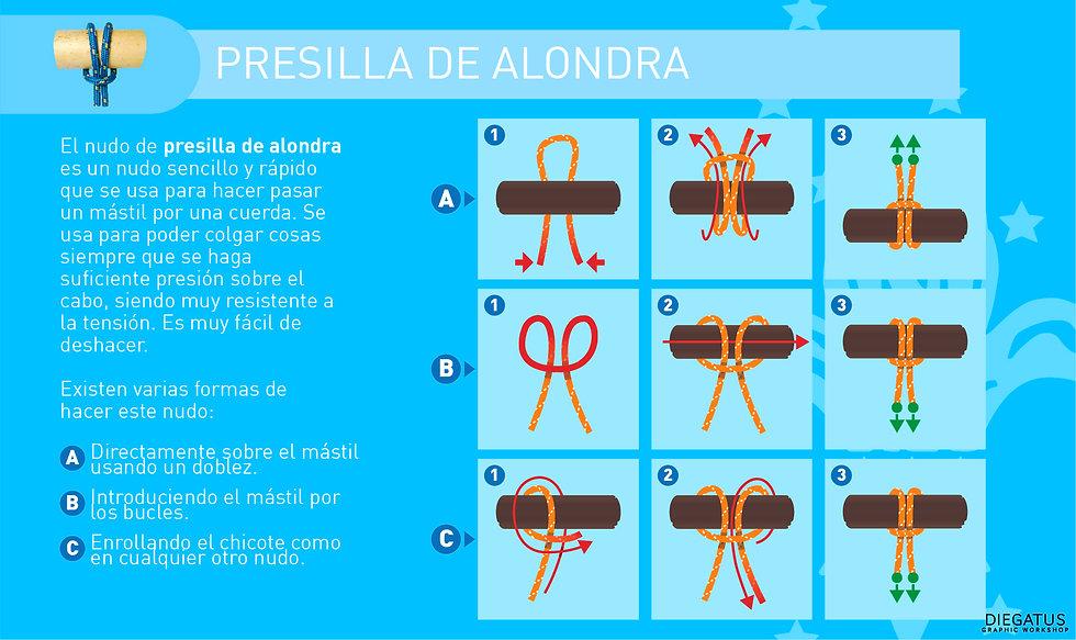 guiaNudo_presilla.jpg