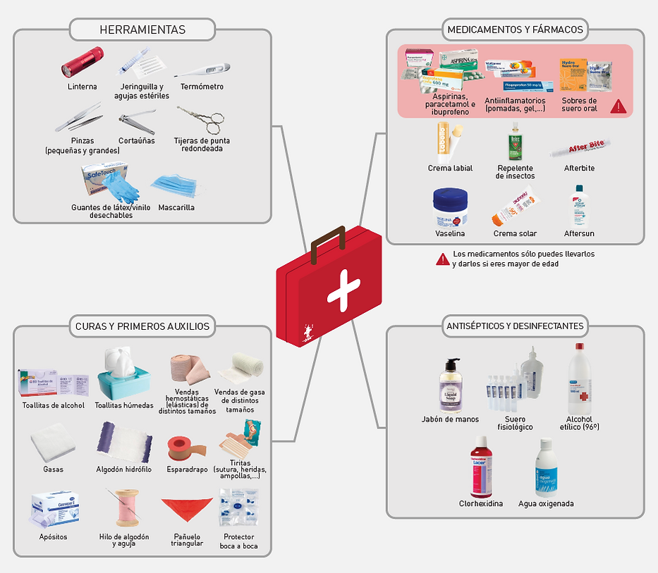 firstAidKitElements_COMPLETE.png