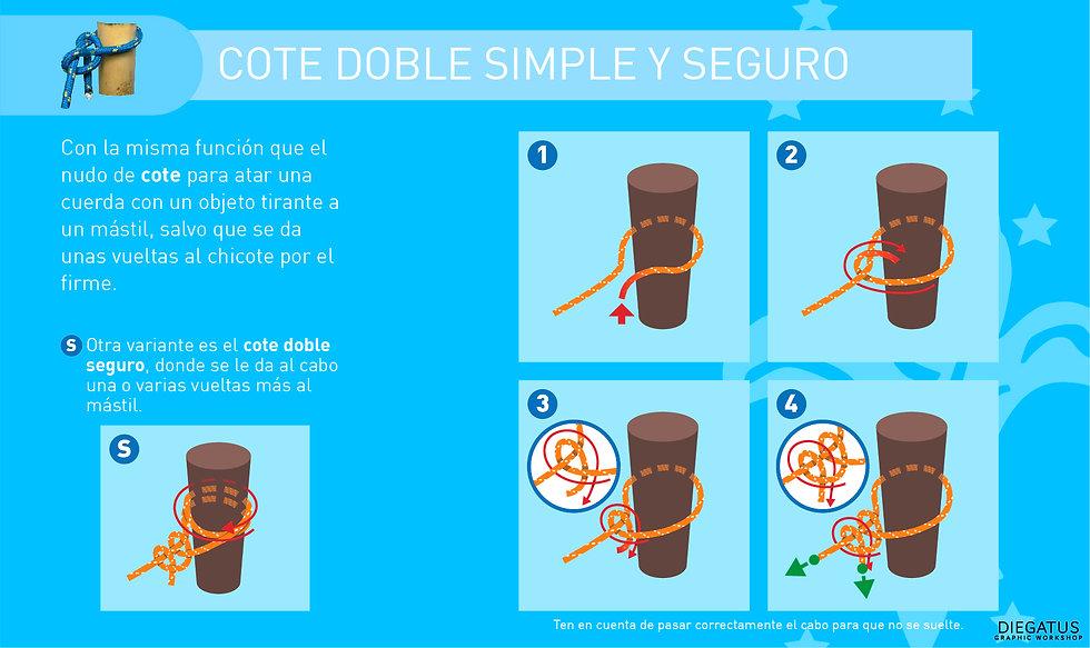 guiaNudo_coteDoble.jpg