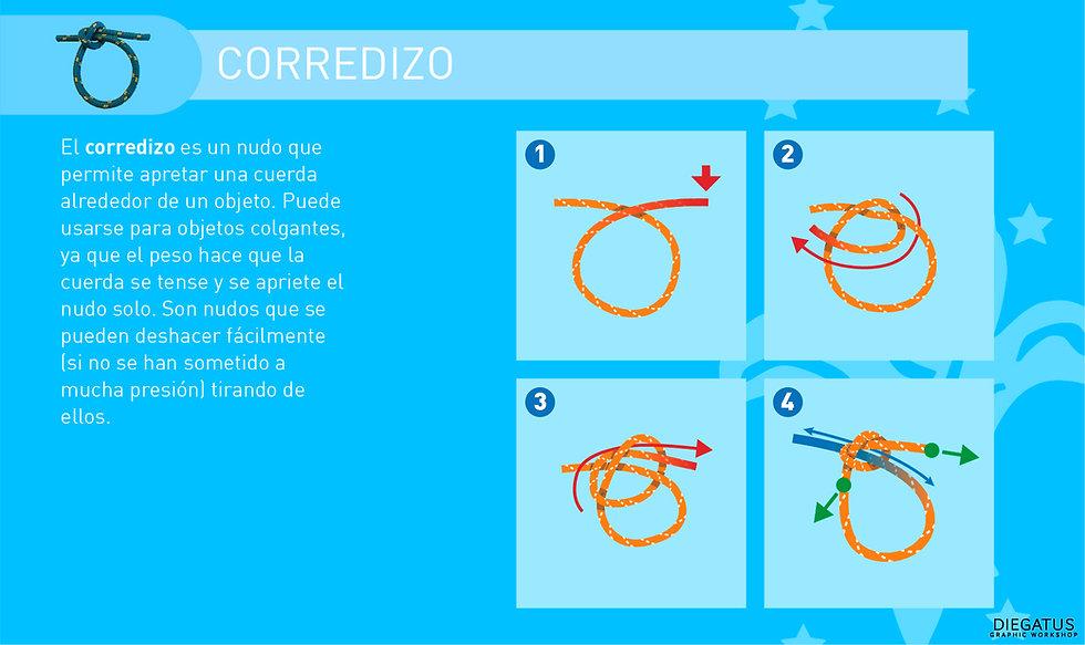 guiaNudo_corredizo.jpg