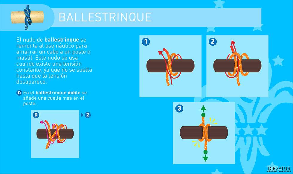 guiaNudo_ballestrinque.jpg