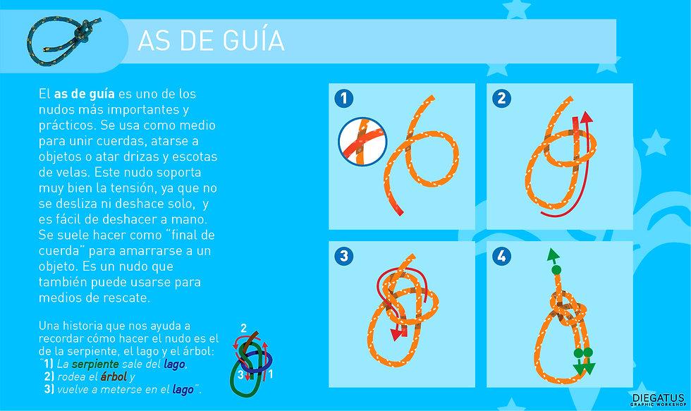 guiaNudo_asGuia.jpg