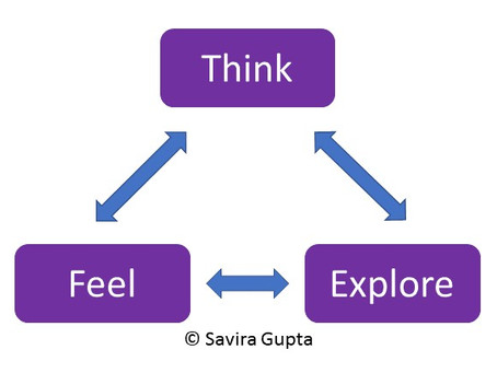 Think Explore Feel, breaking YOGA down, keeping it REAL