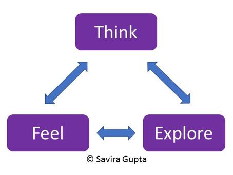 Think Explore Feel, breaking YOGA down, keeping it REAL