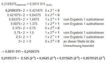 dualzahlen-04.png