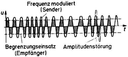 hf-technik-02.jpg