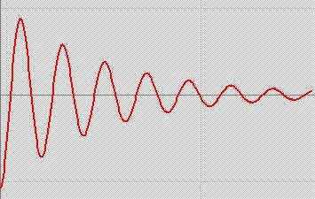 elektrischer Schwingkreis RLC