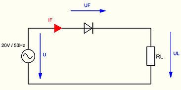 Gleichrichtung von Wechselstrom