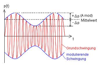 hf-amp-04.png