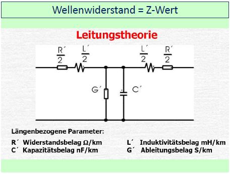 wellenwiderstand-01.png