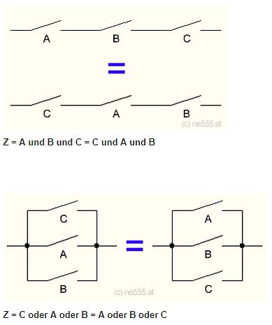kommutativgesetz.png