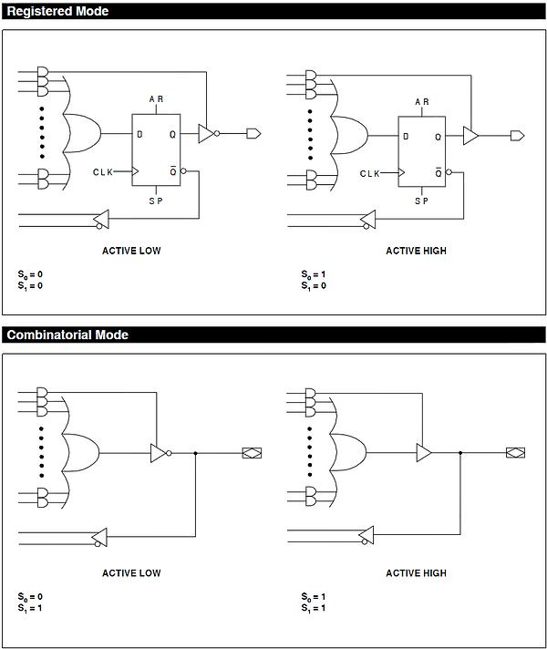 GAL22v10_modes.png