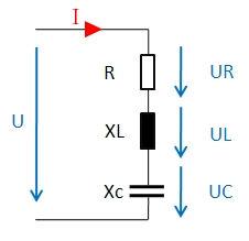 Strom- und Spannungsverlauf