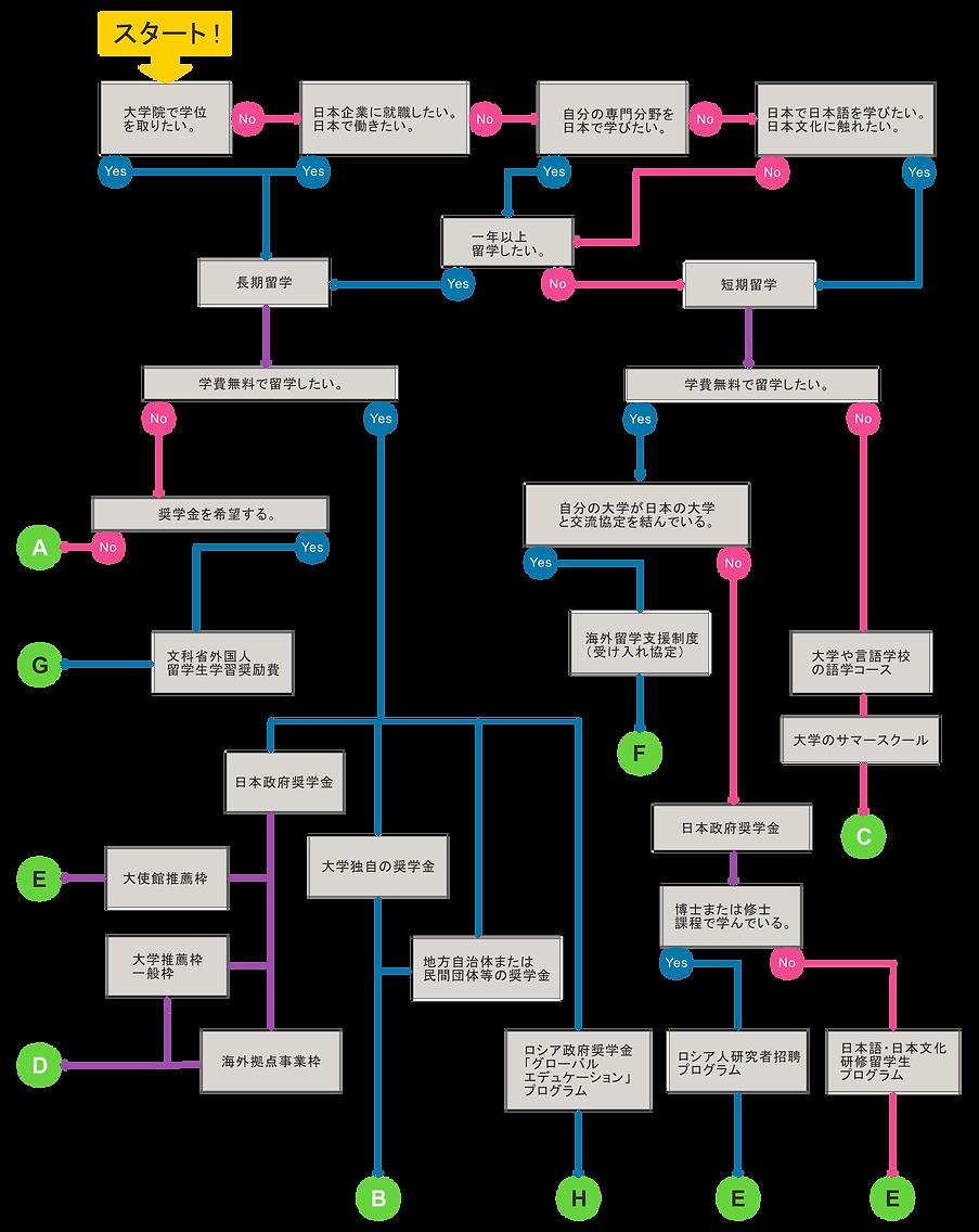 Схема JP 4000.png