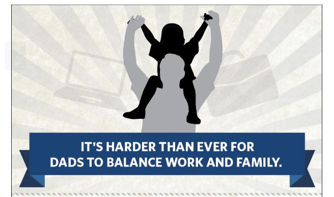 This infographic with statistics compiled by the White House for the Working Fathers Summit, makes a compelling case of the importance of working dads' issues. (click to see full graphic)