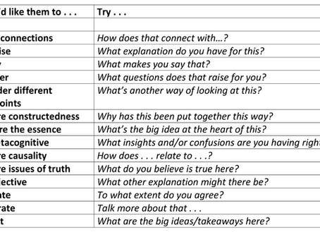 100 questions to ask your students during discussion