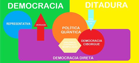 DEMOCRACIA DIRETA.png