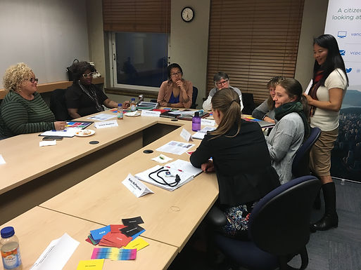 Gendered-Intersectionality Workshop