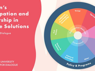 Roundtable on Research and Practice of Women's Participation and Leadership in Climate Solutions