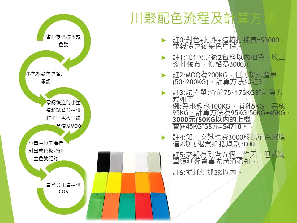 川聚塑料染色流程及費用.png