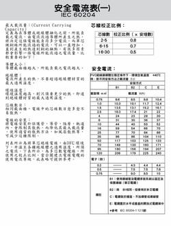technicaldata.pdf0002.jpeg