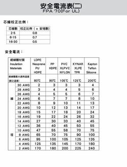 technicaldata.pdf0003.jpeg
