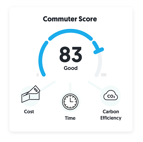 commuter score with icons copy_2x.png