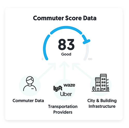 commuter score data_2x.png