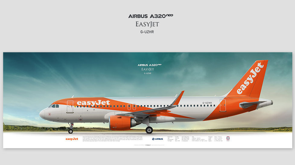 Airbus A320neo Easyjet, gift for pilots, aviation art prints, aircraft print, custom posters, plane picture