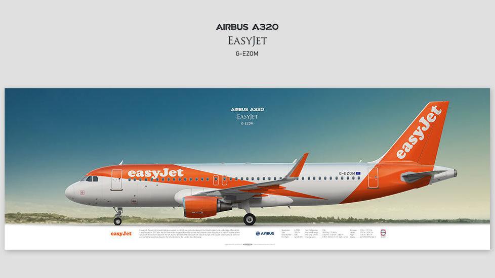 Airbus A320 EasyJet, gift for pilots, aviation prints, pilot wall decor, avia poster, aircraft profile prints