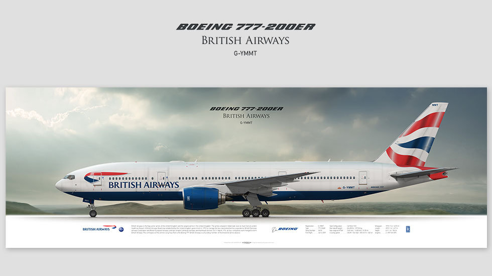 Boeing 777-200ER British Airways, gift for pilots, aviation art prints, aircraft poster, custom posters, speedbird