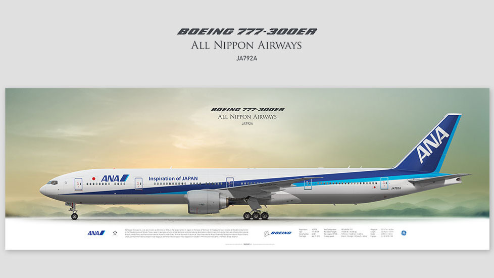 Boeing 777-300ER All Nippon Airways, posterjetavia, profile prints, gift for pilots, aviation, airplane picture, airline