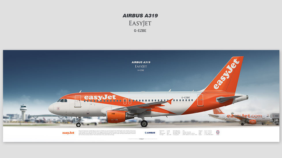 Airbus A319 Easyjet, gift for pilots, aviation art prints, aircraft poster, custom posters, EZY, euroaviation