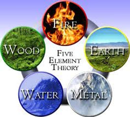 Feng Shui Five Element Theory