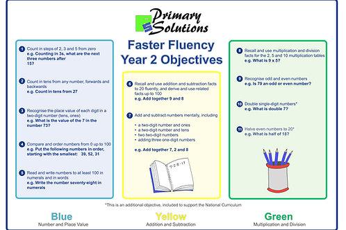 Faster Fluency - Y2