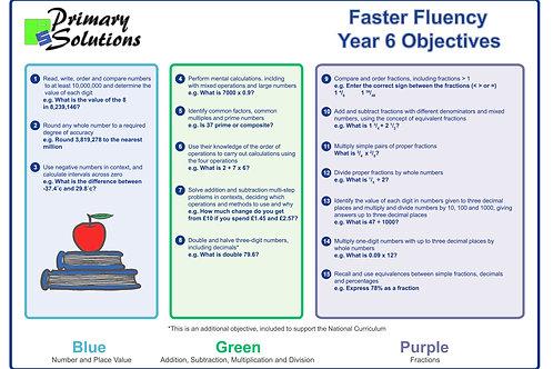 Faster Fluency - Y6