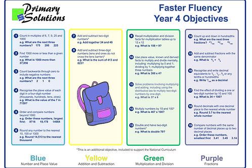 Faster Fluency - Y4
