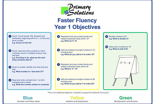 Faster Fluency - Y1