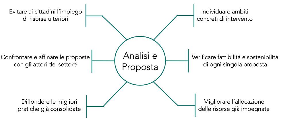 Slide Metodo.png