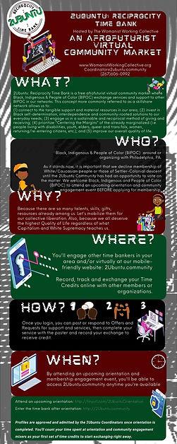 2ubuntu Infographic.jpg